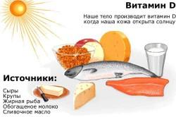 Польза витамина Д при псориазе ногтей