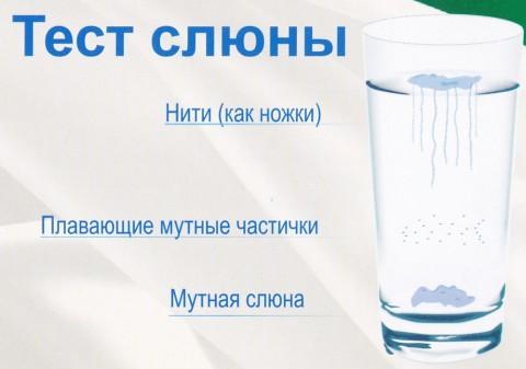 Сода и грибок кандида